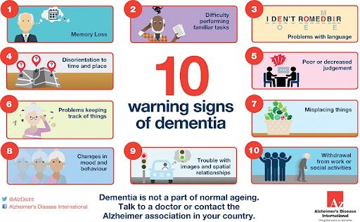 World Alzheimer's Day 2021